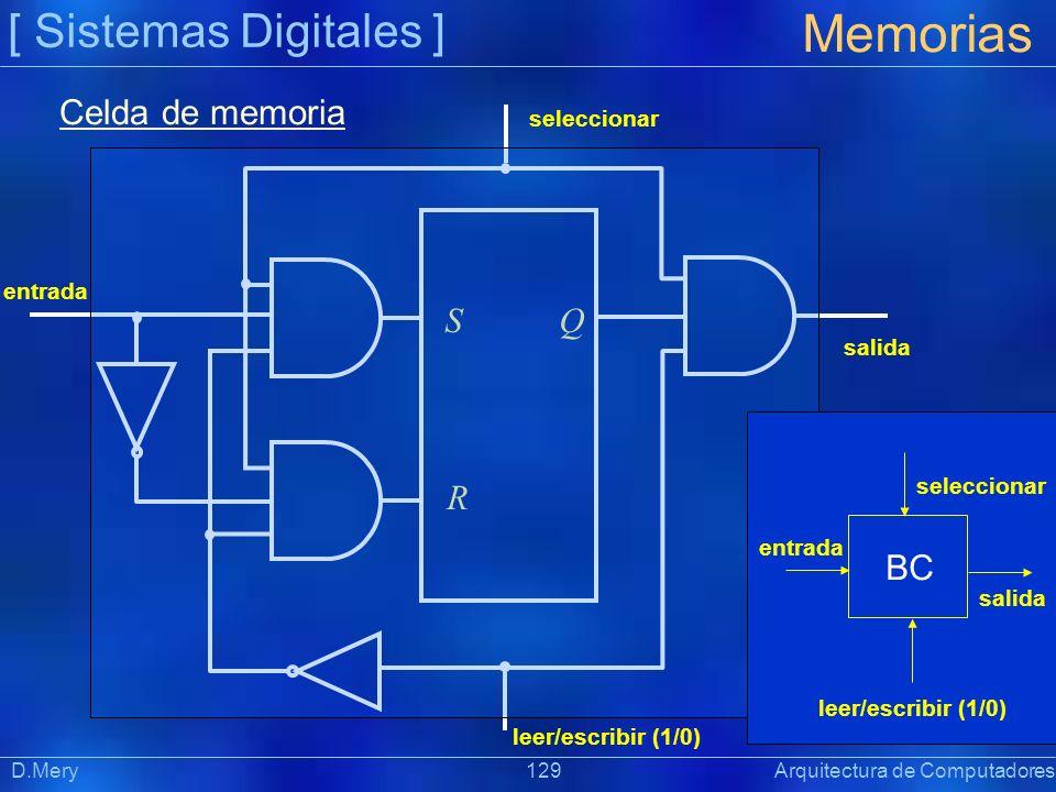 Memorias [ Sistemas Digitales ] Celda de memoria S Q BC R seleccionar